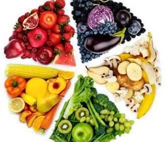 диета на каждый день при мастопатии